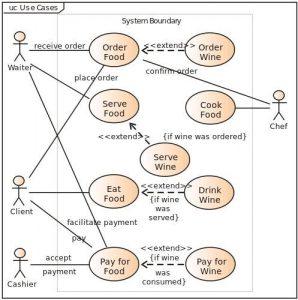 Диаграмма прецедентов